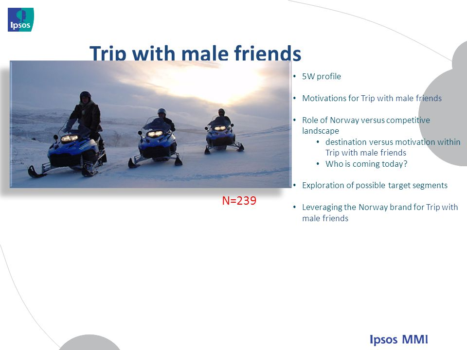 Trip with male friends N=239 5W profile