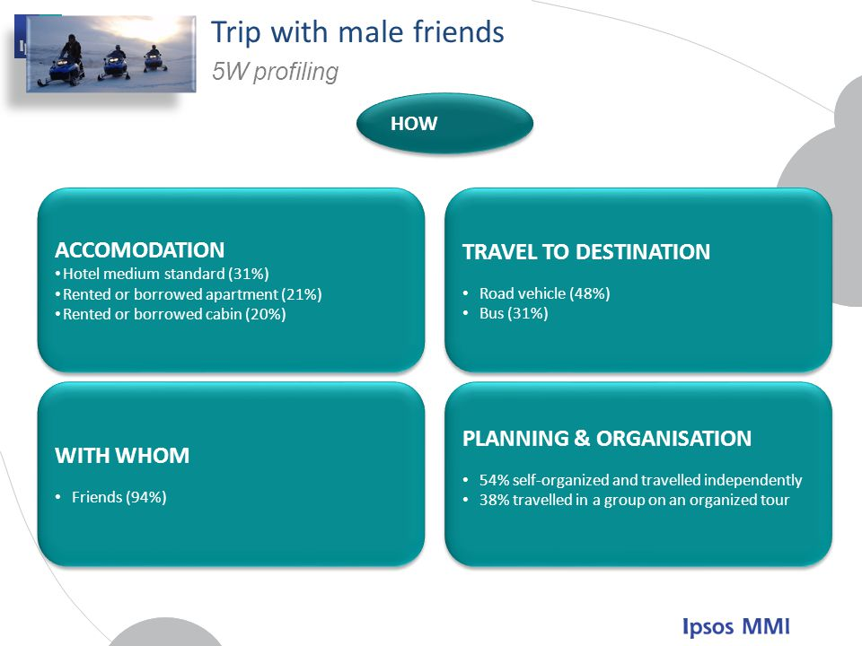 Trip with male friends 5W profiling ACCOMODATION TRAVEL TO DESTINATION