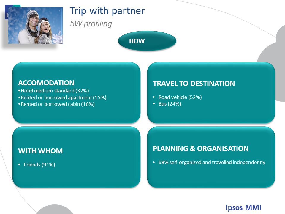 Trip with partner 5W profiling ACCOMODATION TRAVEL TO DESTINATION