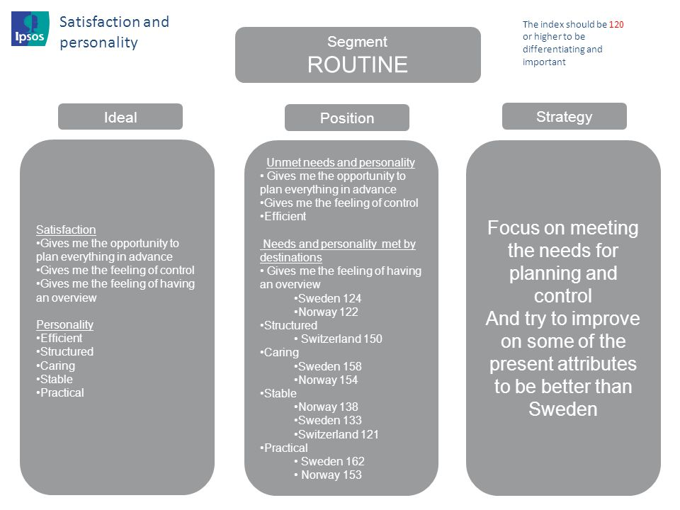 ROUTINE Focus on meeting the needs for planning and control