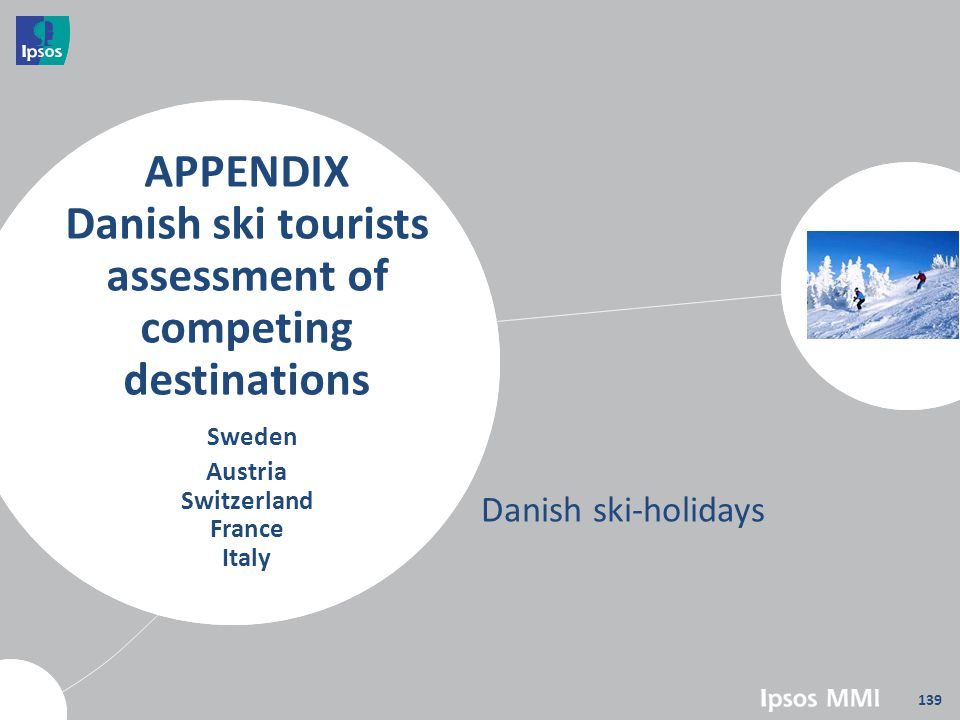 APPENDIX Danish ski tourists assessment of competing destinations Sweden Austria Switzerland France Italy