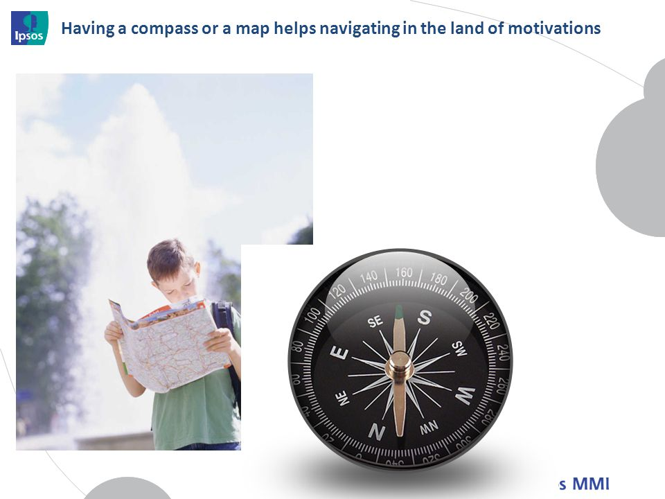 Having a compass or a map helps navigating in the land of motivations