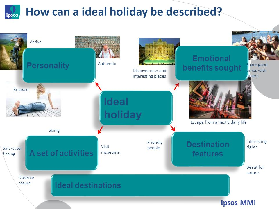 How can a ideal holiday be described