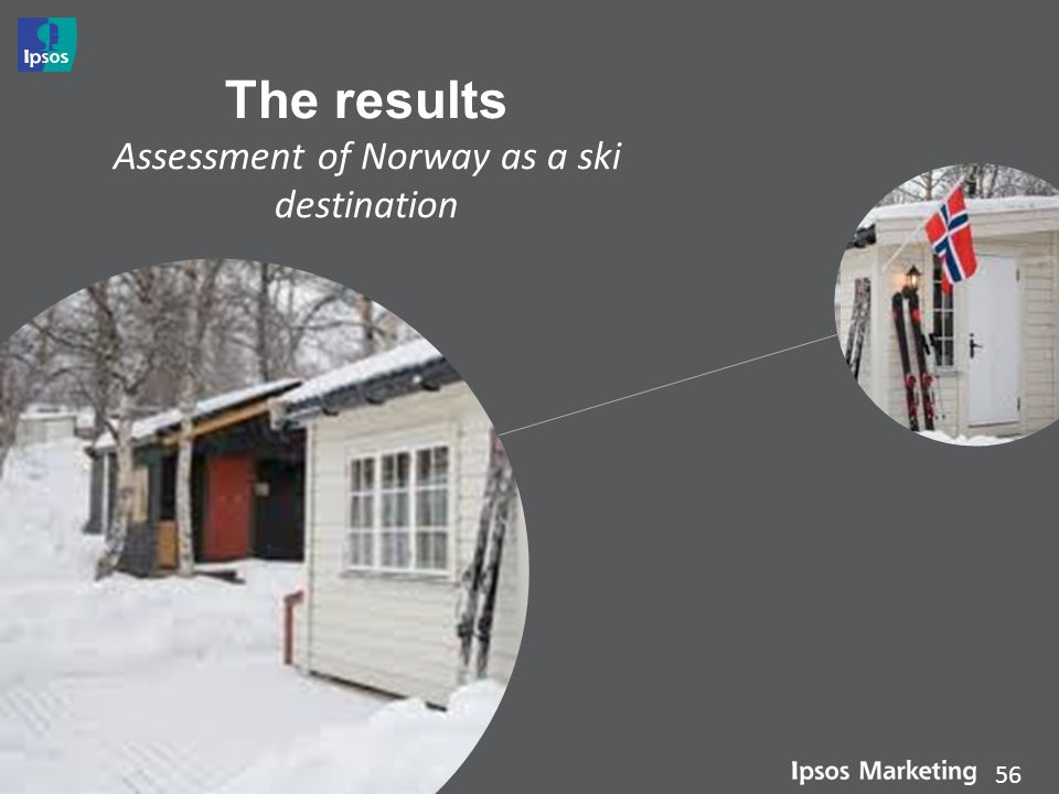 The results Assessment of Norway as a ski destination
