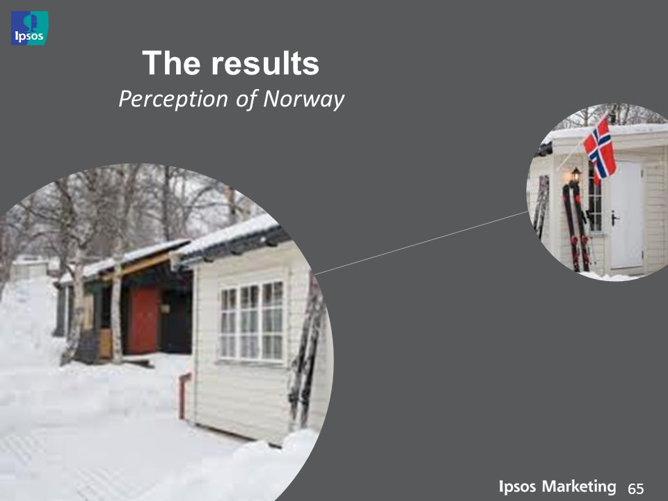 The results Perception of Norway