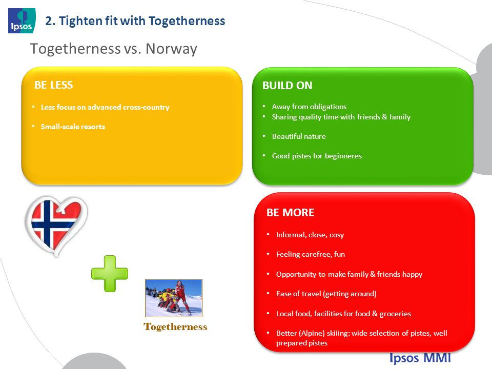 2. Tighten fit with Togetherness