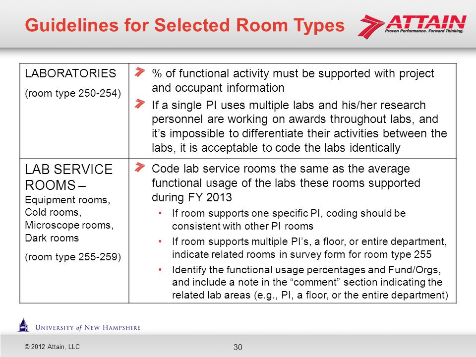 Guidelines for Selected Room Types