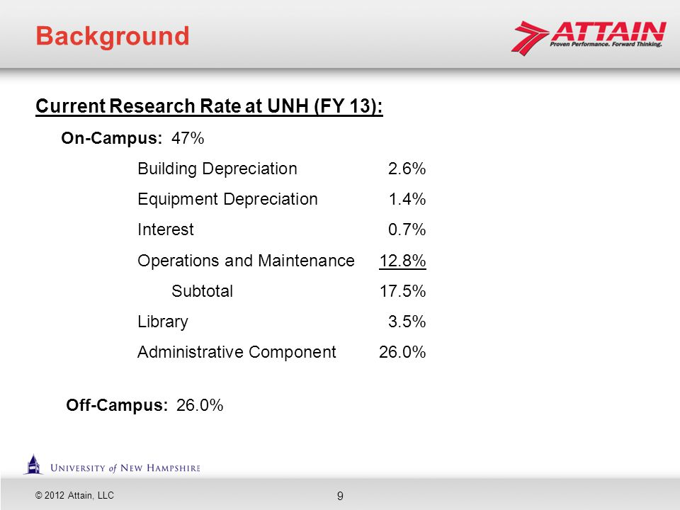 Background Current Research Rate at UNH (FY 13): On-Campus: 47%