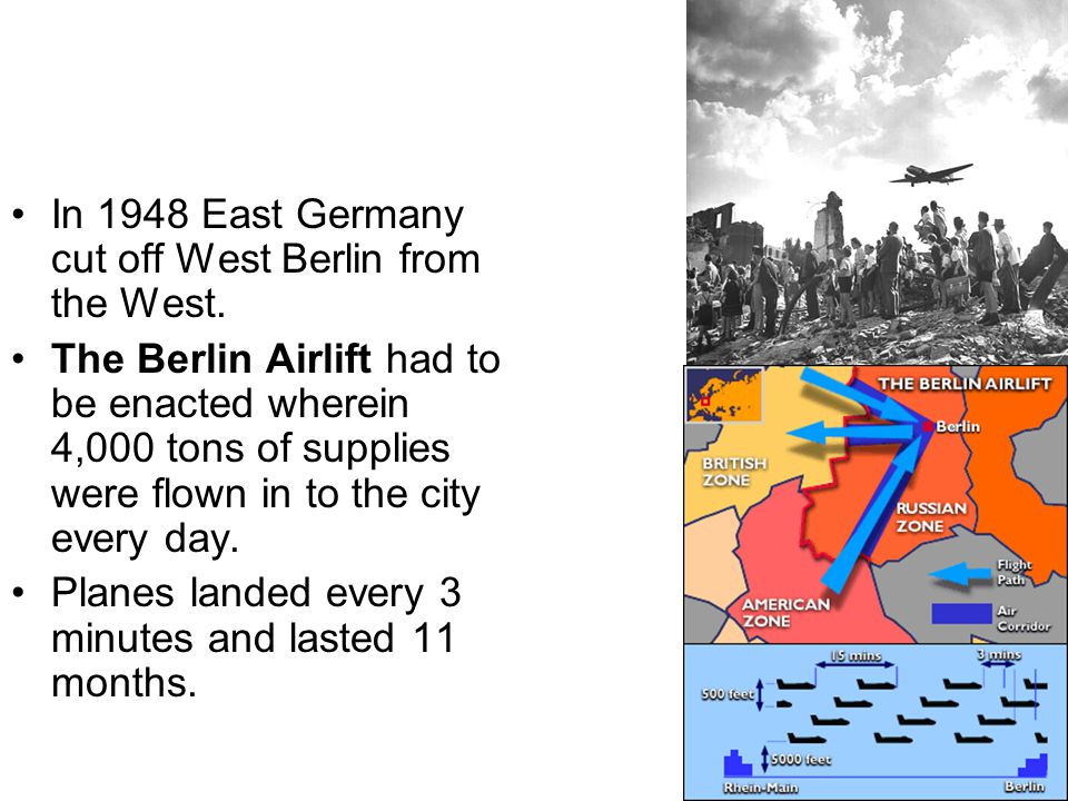 In 1948 East Germany cut off West Berlin from the West.