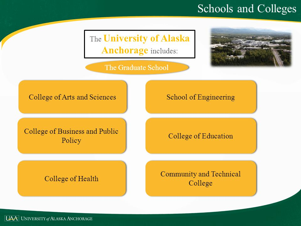 Schools and Colleges The University of Alaska Anchorage includes:
