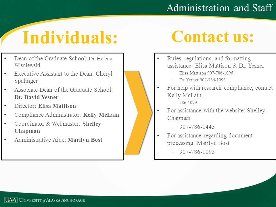 Individuals: Contact us: Administration and Staff