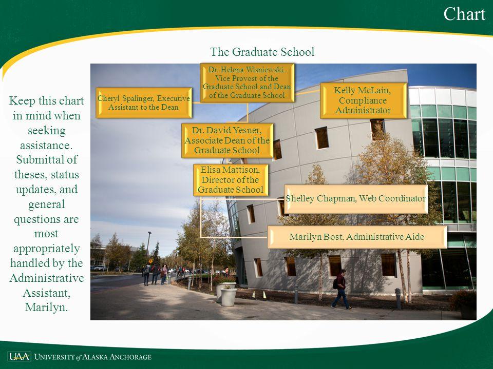 Chart The Graduate School
