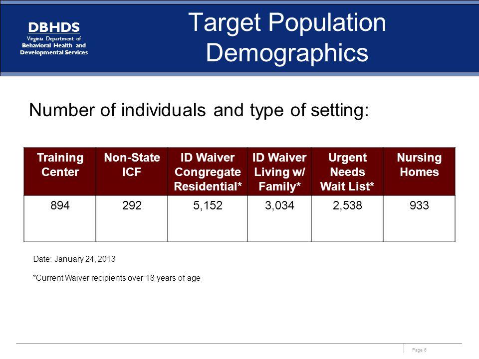 Target Population Demographics
