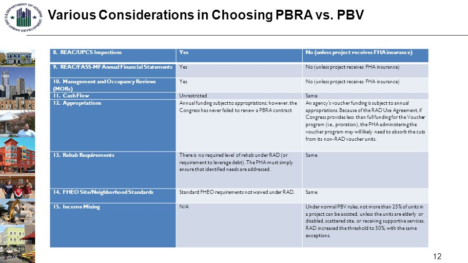 Various Considerations in Choosing PBRA vs. PBV