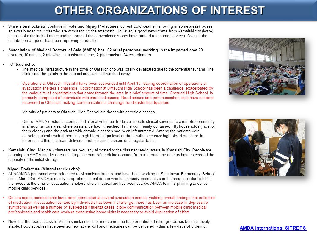 OTHER ORGANIZATIONS OF INTEREST