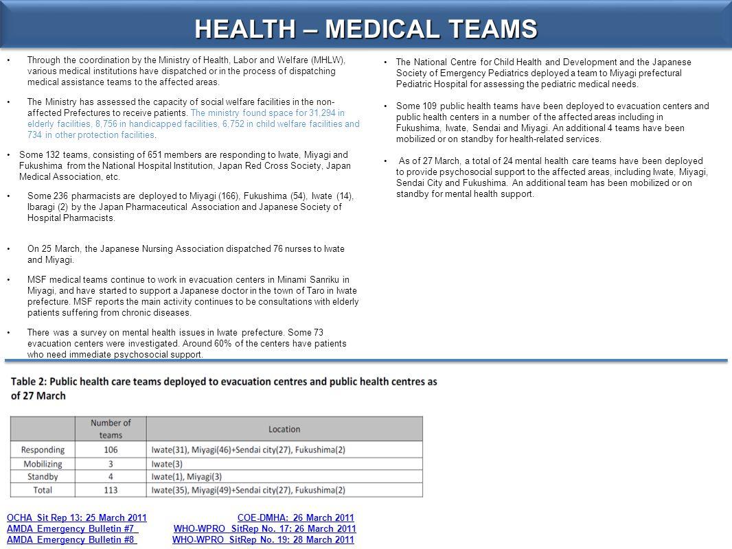 HEALTH – MEDICAL TEAMS