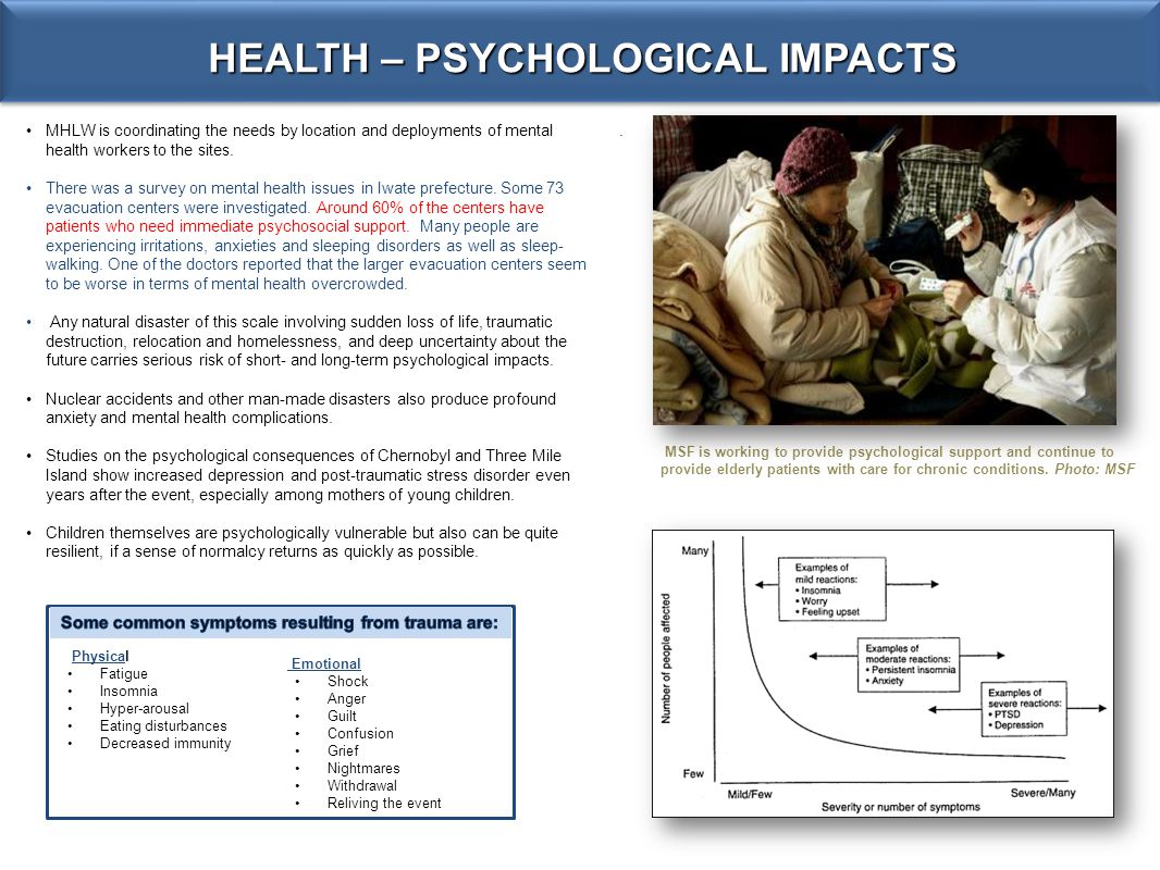 HEALTH – PSYCHOLOGICAL IMPACTS
