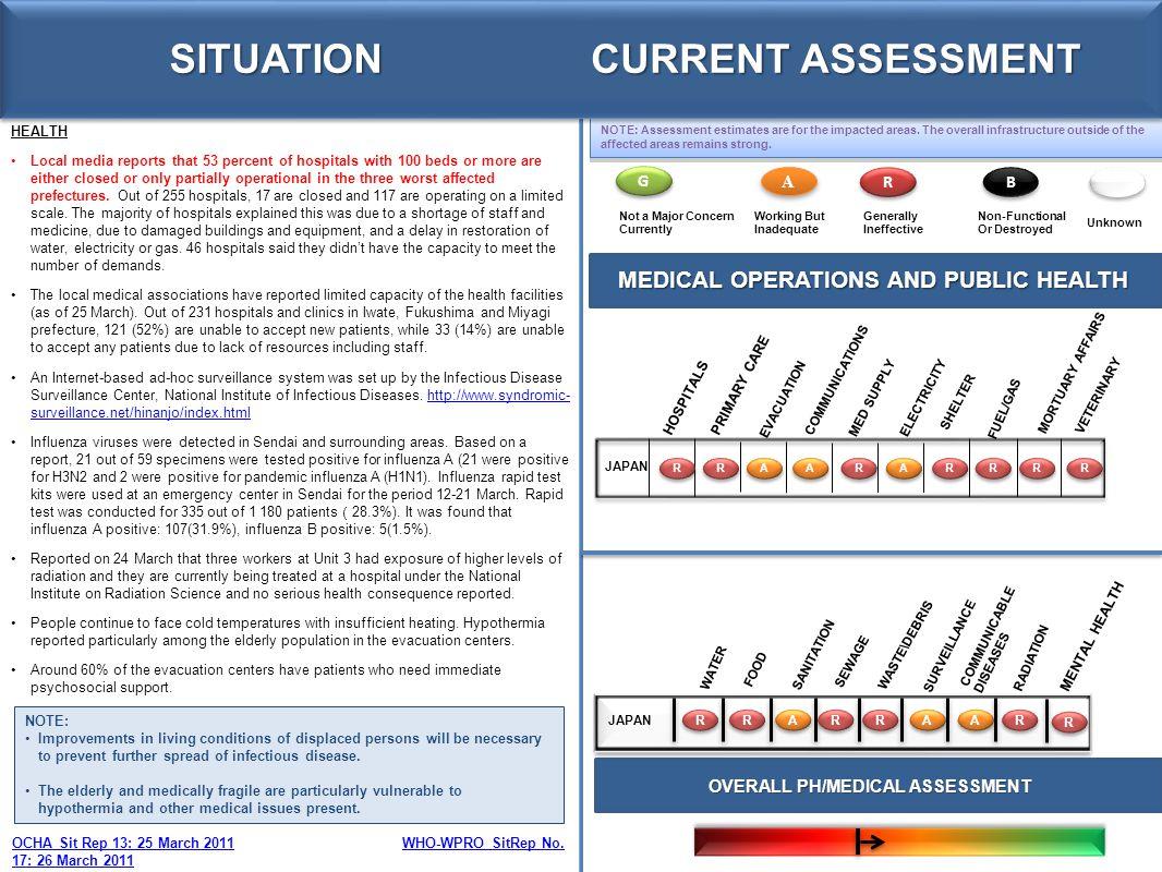 OVERALL PH/MEDICAL ASSESSMENT