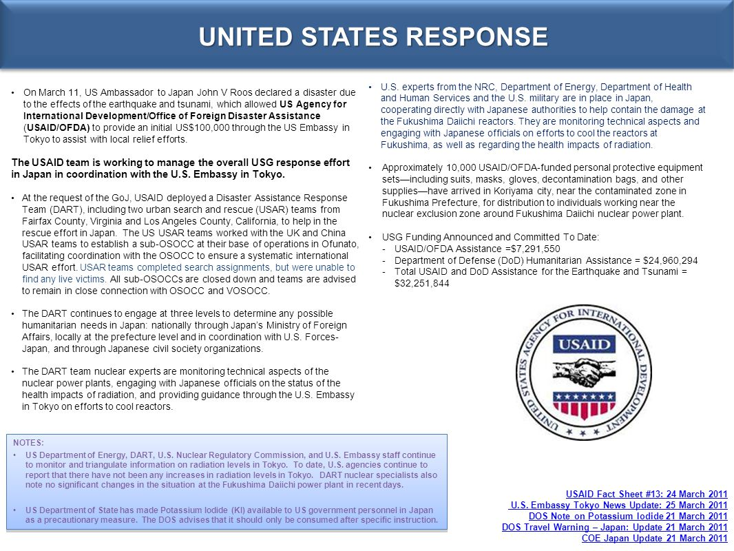 Jordan39s Nuclear Regulatory Commission Has Given The Goahead Free Body Diagrams Projects 9 United States Response