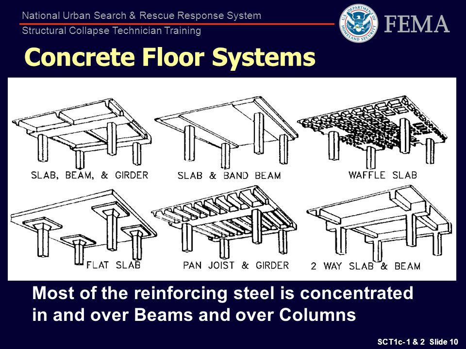 Structural Concrete Systems : Structural collapse technician training ppt download