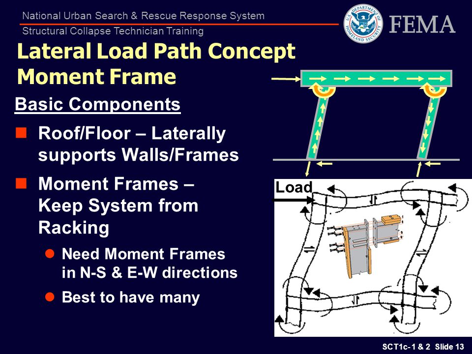 Lateral Load Path Concept Moment Frame