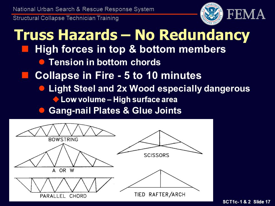 Truss Hazards – No Redundancy