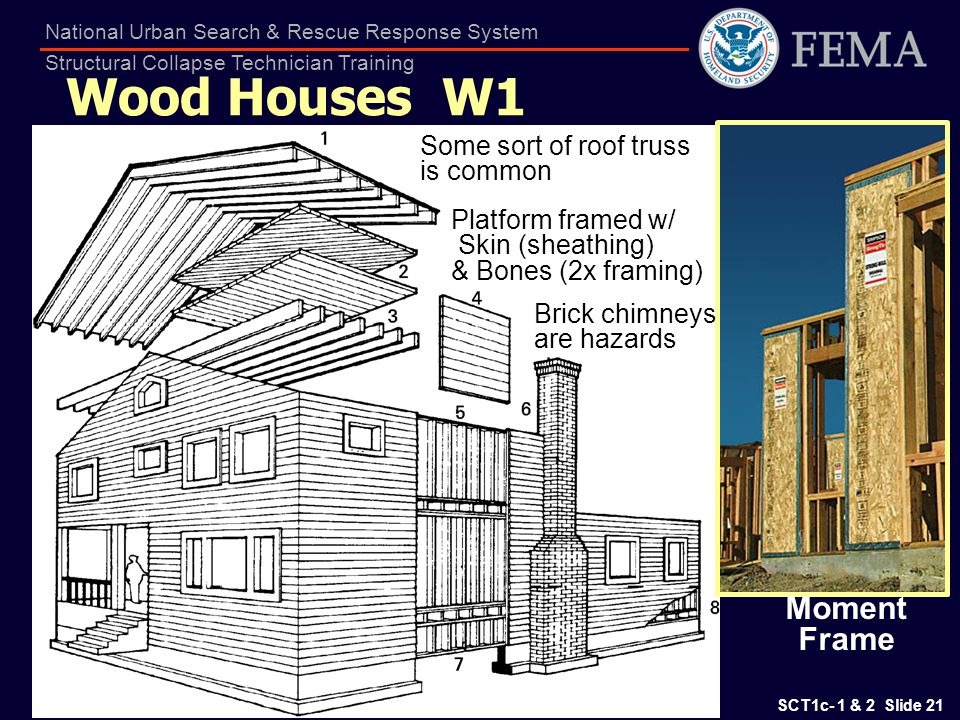 Wood Houses W1 Moment Frame