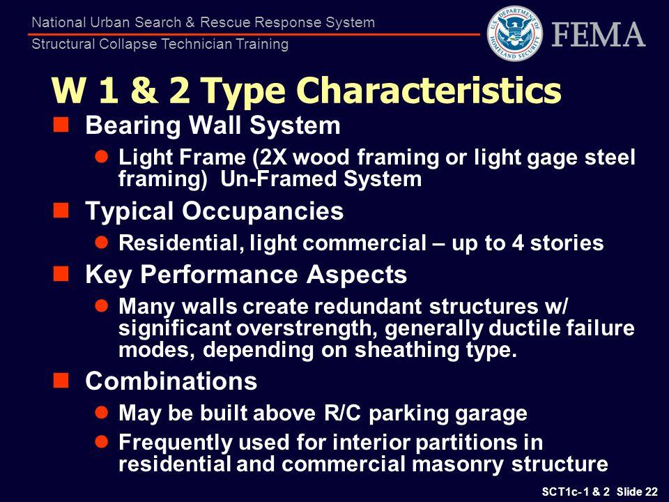 W 1 & 2 Type Characteristics