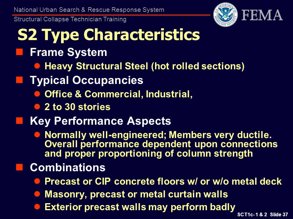 S2 Type Characteristics