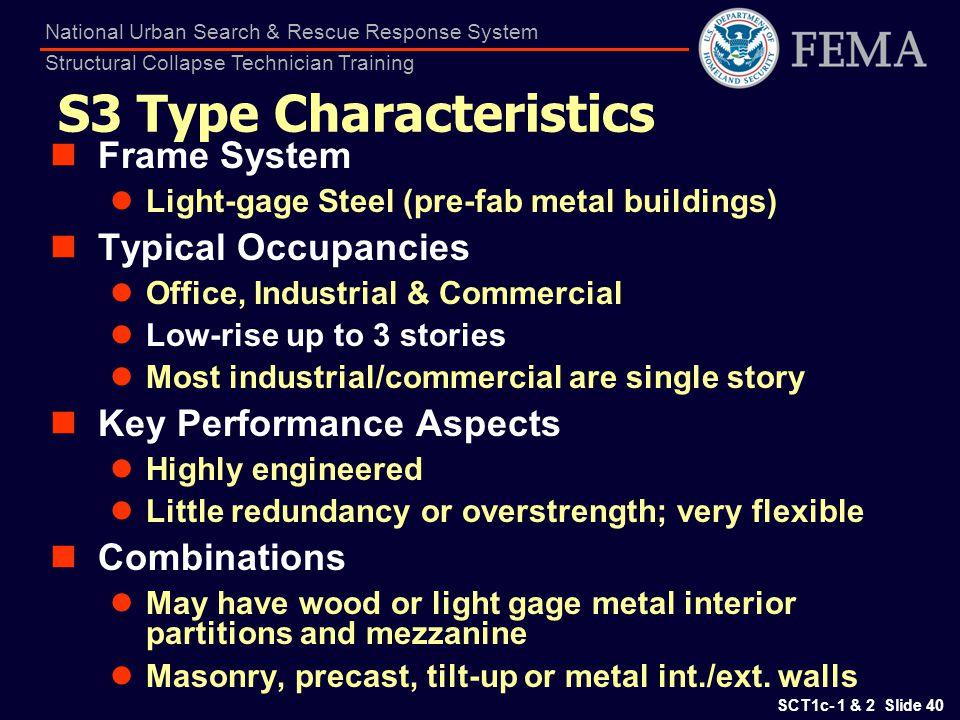 S3 Type Characteristics