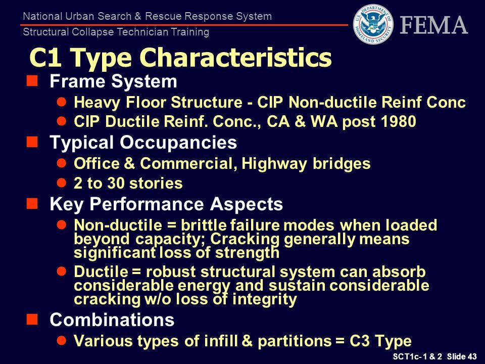 C1 Type Characteristics
