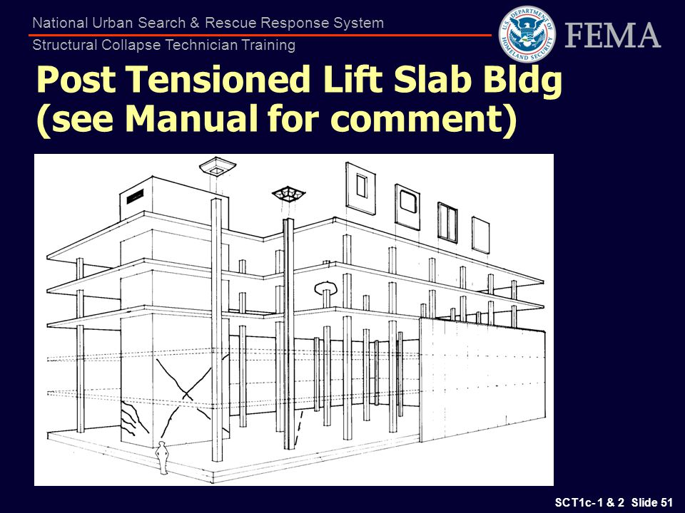 Post Tensioned Lift Slab Bldg (see Manual for comment)