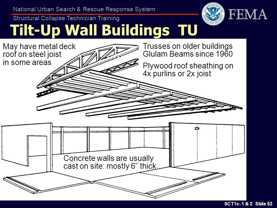 Tilt-Up Wall Buildings TU