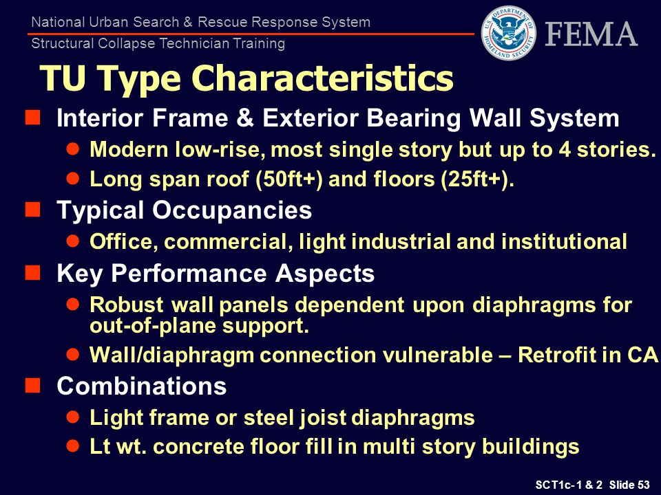 TU Type Characteristics