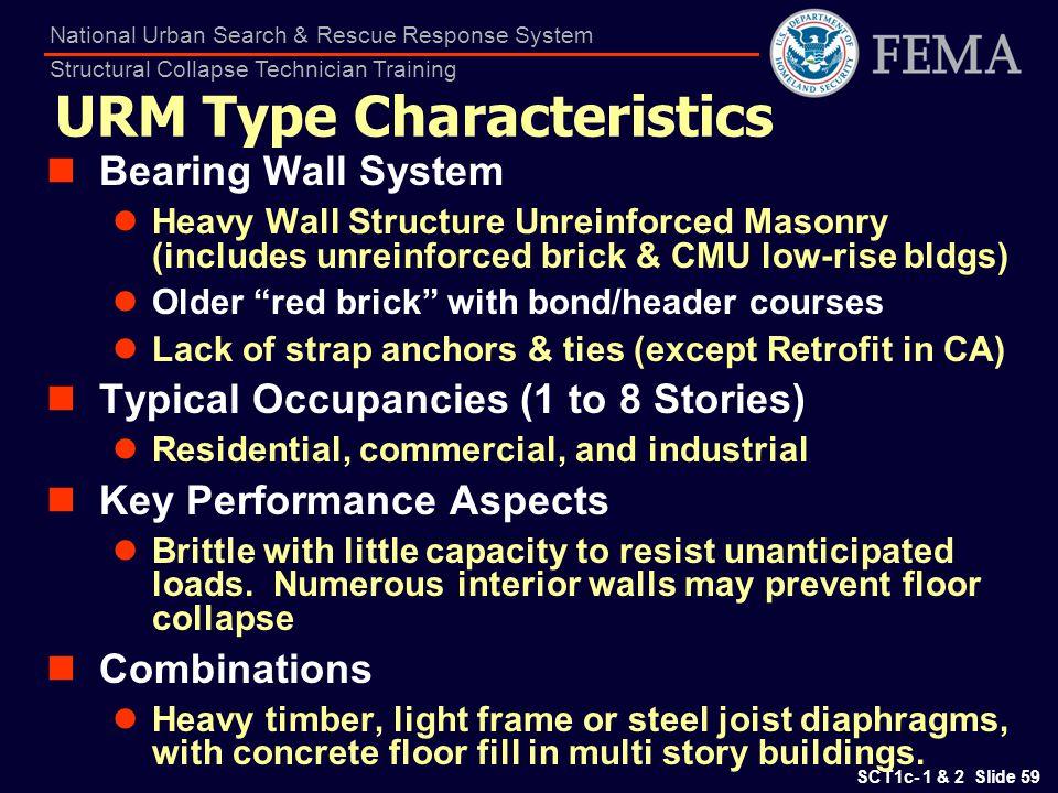 URM Type Characteristics