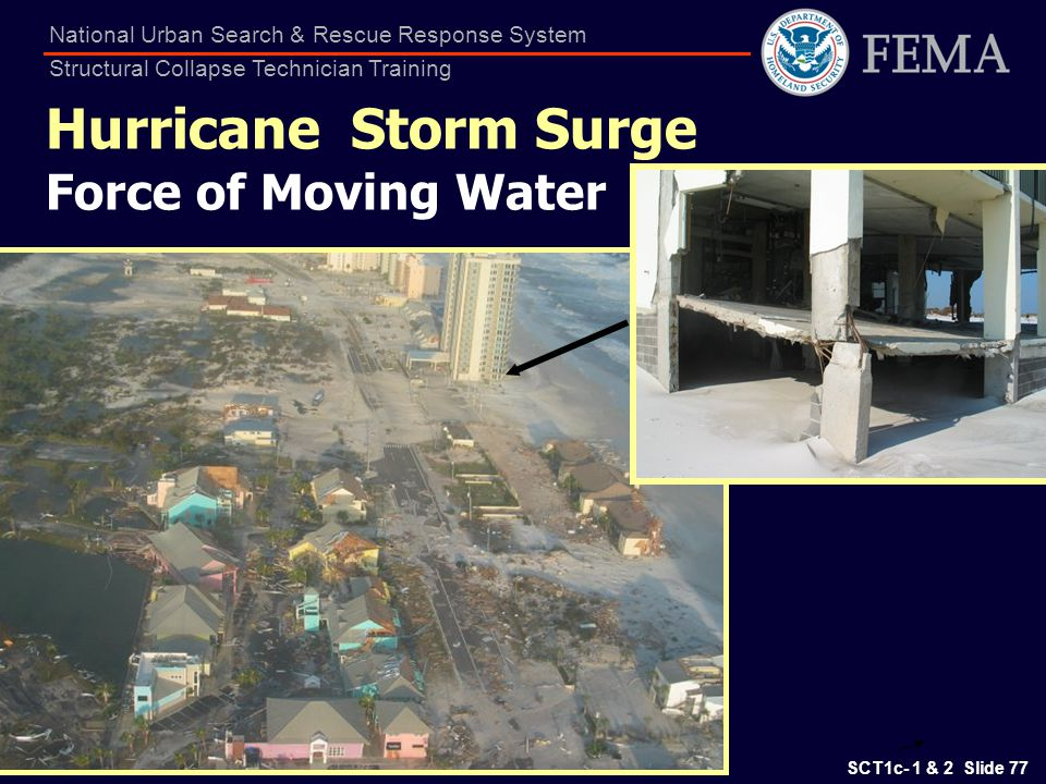 Hurricane Storm Surge Force of Moving Water