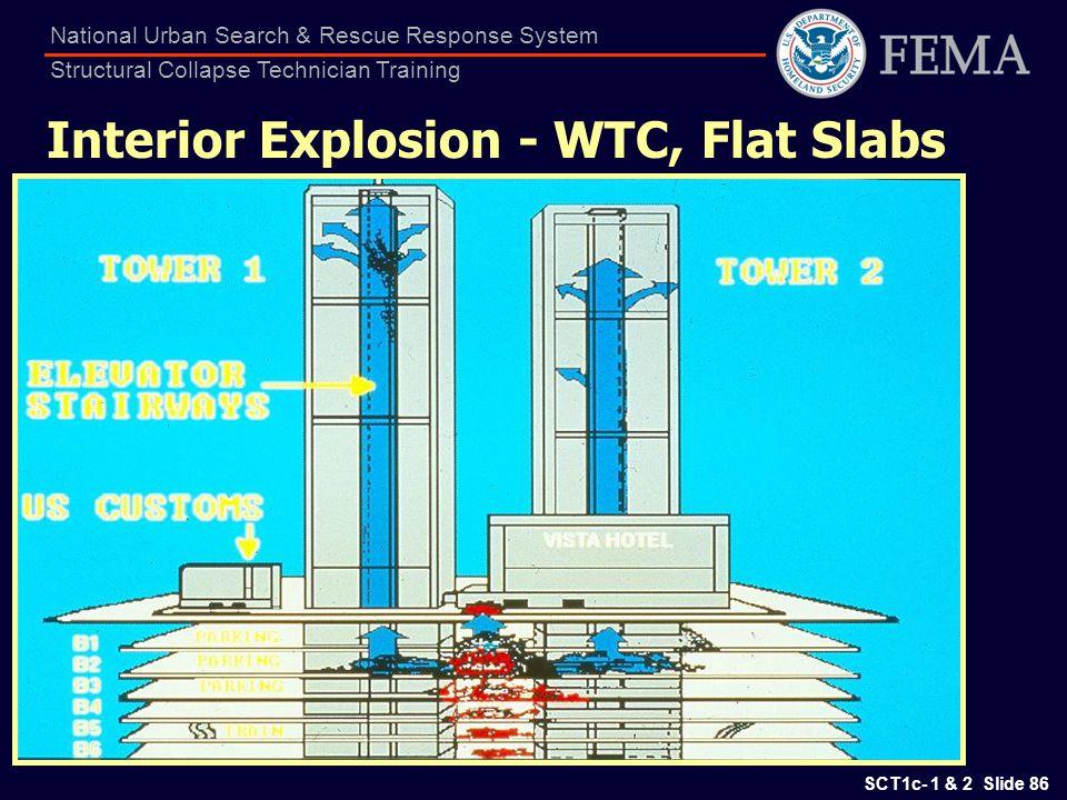 Interior Explosion - WTC, Flat Slabs