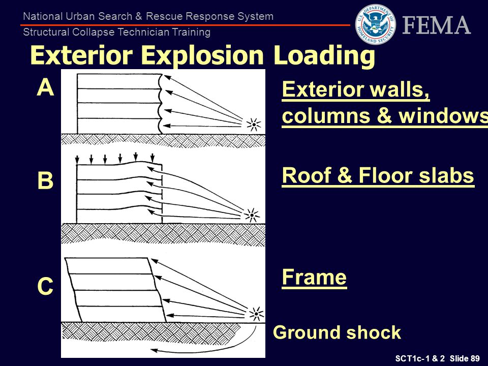 Exterior Explosion Loading