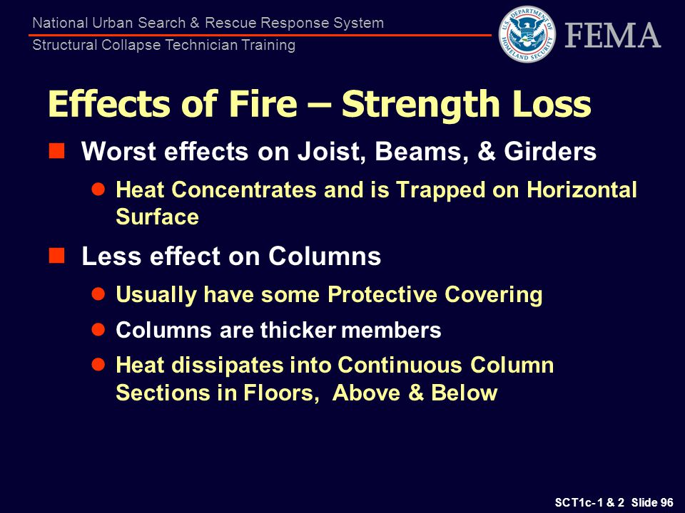 Effects of Fire – Strength Loss