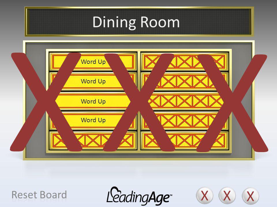 X X X X X X Dining Room X X X Reset Board Bistro Restaurant Café