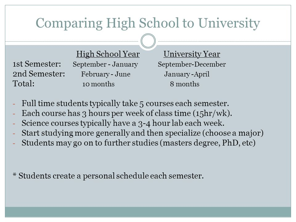 Comparing High School to University