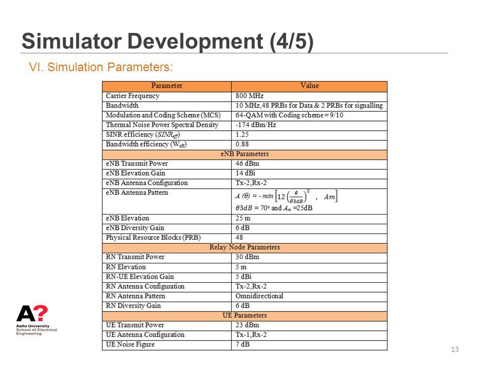 Simulator Development (4/5)