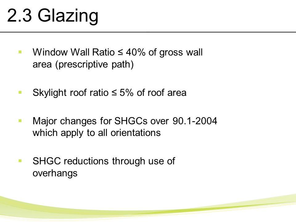 2.3 Glazing Window Wall Ratio ≤ 40% of gross wall area (prescriptive path) Skylight roof ratio ≤ 5% of roof area.
