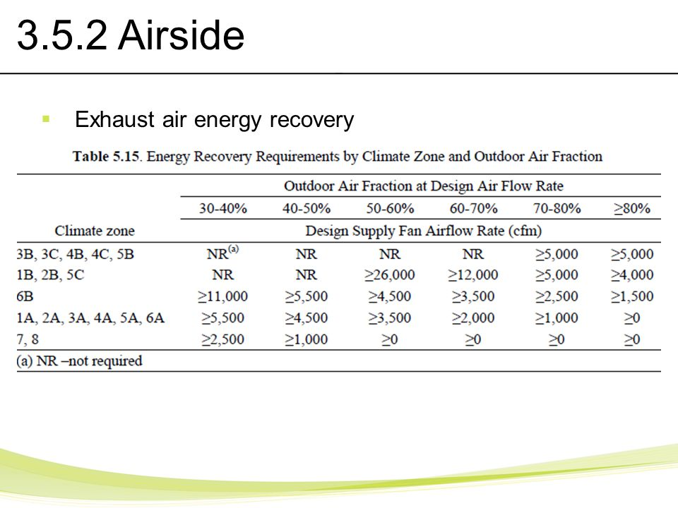 3.5.2 Airside Exhaust air energy recovery