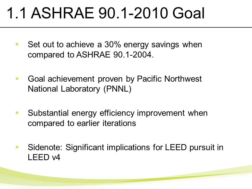 1.1 ASHRAE 90.1-2010 Goal Set out to achieve a 30% energy savings when compared to ASHRAE 90.1-2004.