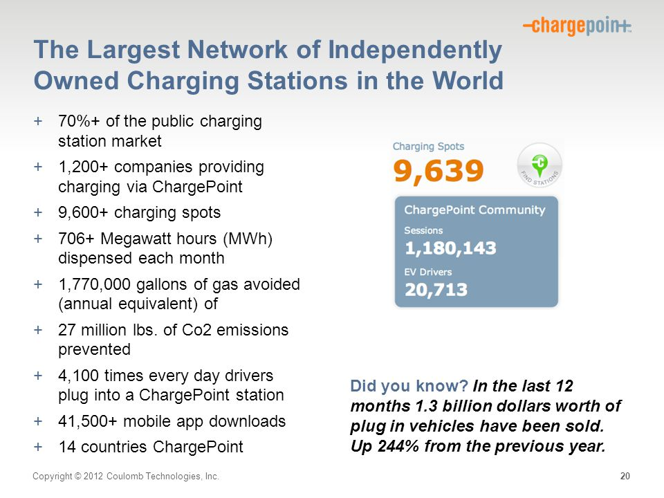 The Largest Network of Independently Owned Charging Stations in the World