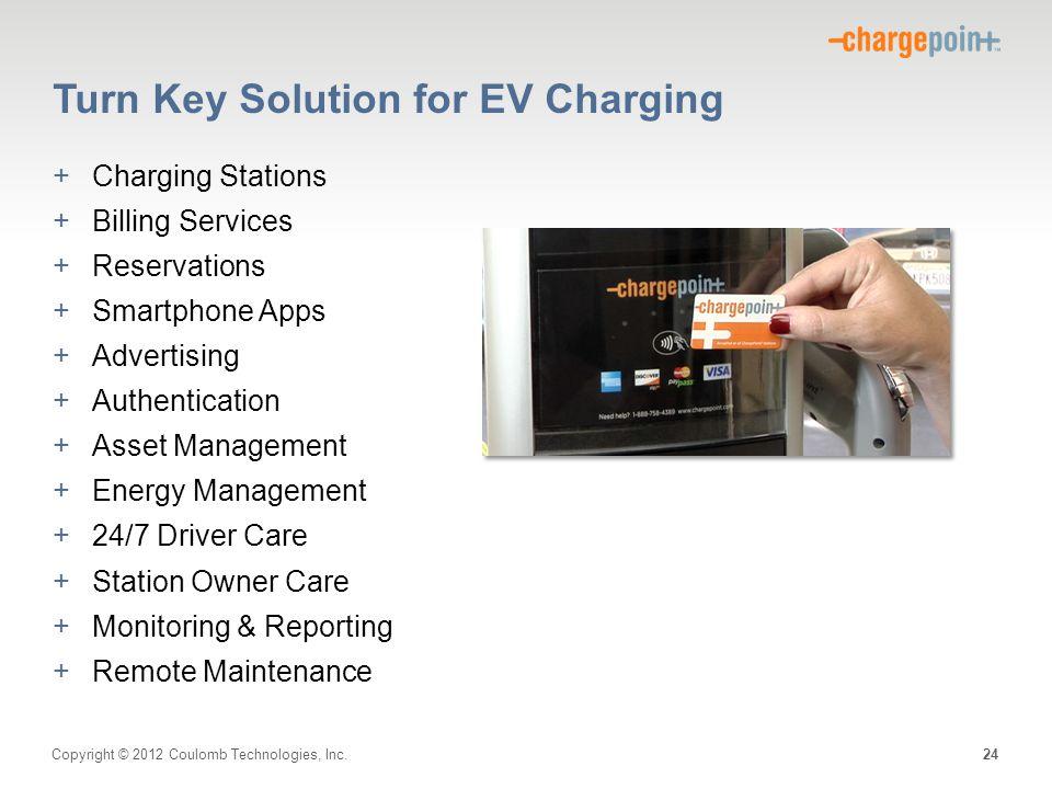 Turn Key Solution for EV Charging