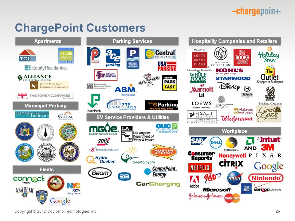 ChargePoint Customers