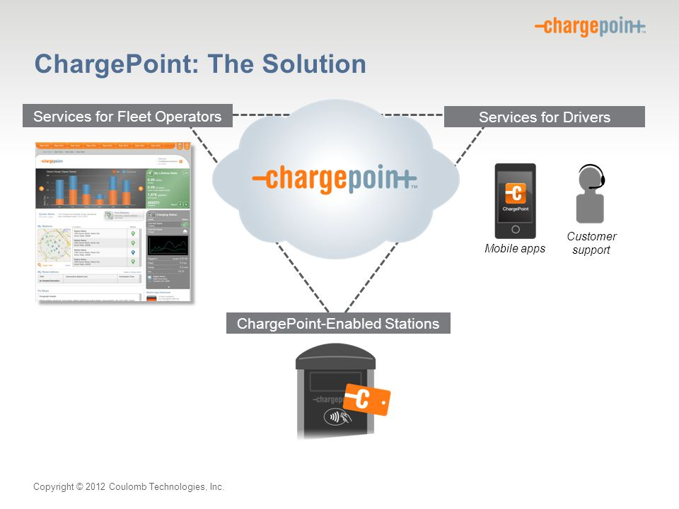 ChargePoint: The Solution