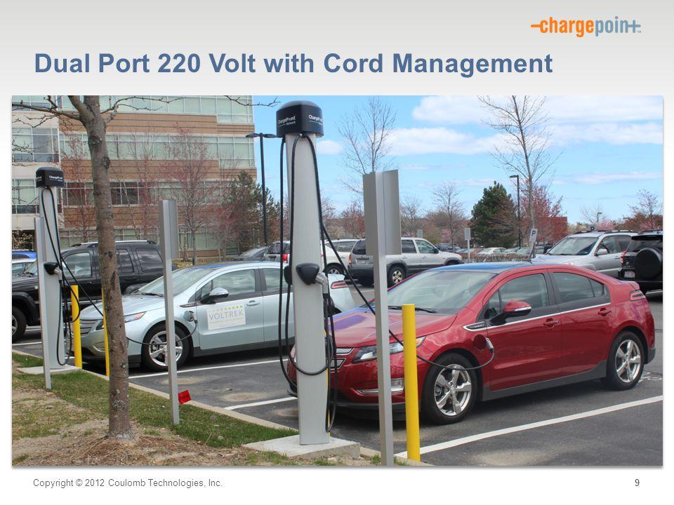 Dual Port 220 Volt with Cord Management